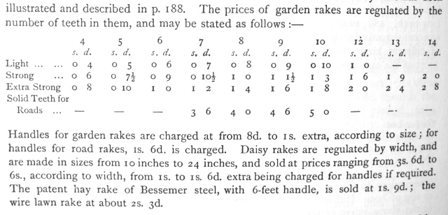 The range of garden rakes available, from Beeton's Book of Garden Management, 1871 p.224