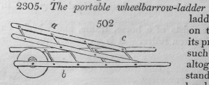 The portable wheelbarrow-ladder from Loudon's Encyclopedia of Gardening, 1838 edition