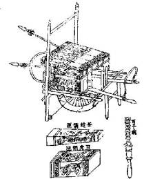 Illustration of an Early Ming (Wheelbarrow mounted) Huo Che from the WuBei Zhi http://www.grandhistorian.com