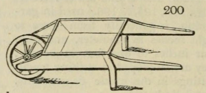 The new ground work wheelbarrow from Loudon's Encyclopedia of Gardening, 1827 edition