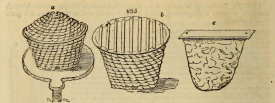 from Loudon's Encyclopedia of Gardening, 1826 edition