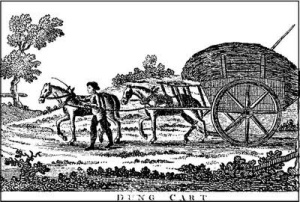 http://americangardenhistory.blogspot.co.uk/2009/11/yards-in-early-american-landscape.html