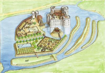 Reconstruction from http://www.whittingtoncastle.co.uk/history/