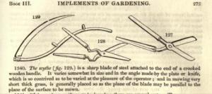 Loudon's Encyclopedia 1825, p.275