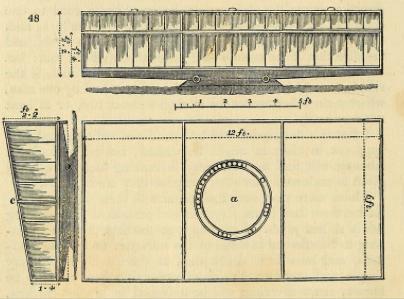 from The Gardener's Magazine, November 1827