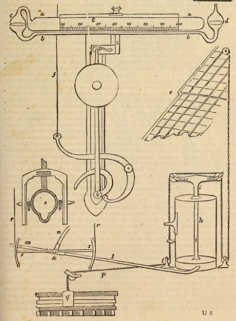 Kewley's themometer