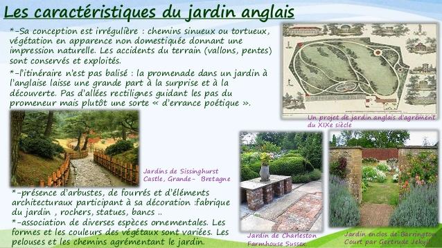 http://fr.slideshare.net/midadkalimatmouna/le-jardin-langlaise