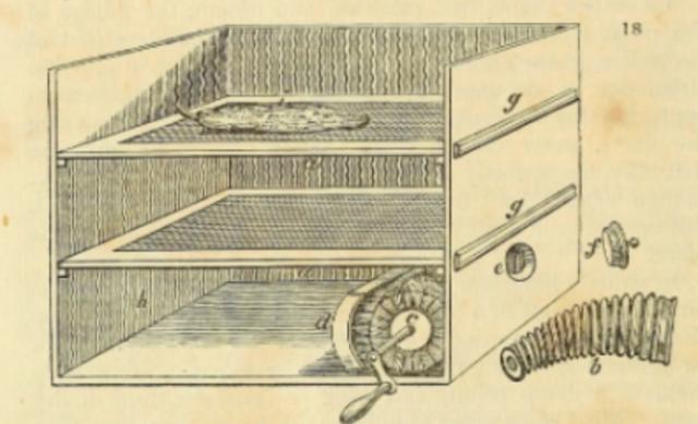 Gauen's machine