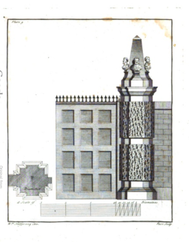 frpm A New and Compleat System of Architecture, https://babel.hathitrust.org/cgi/pt?id=hvd.32044033499369;view=2up;seq=1