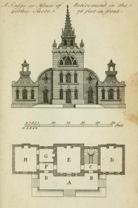 from Rural Architecture in the Gothick Taste